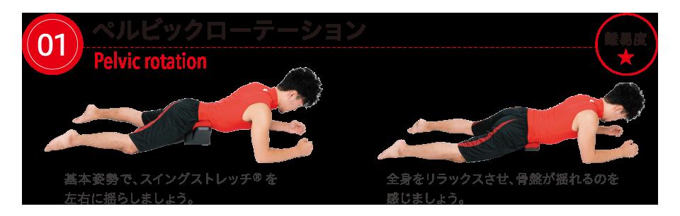 ペルビックローテーション  基本姿勢で、スイングストレッチ®を左右に揺らしましょう。 全身をリラックスさせ、骨盤が揺れるのを感じましょう。