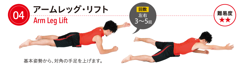 アームレッグ・リフト  基本姿勢から、対角の手足を上げます。